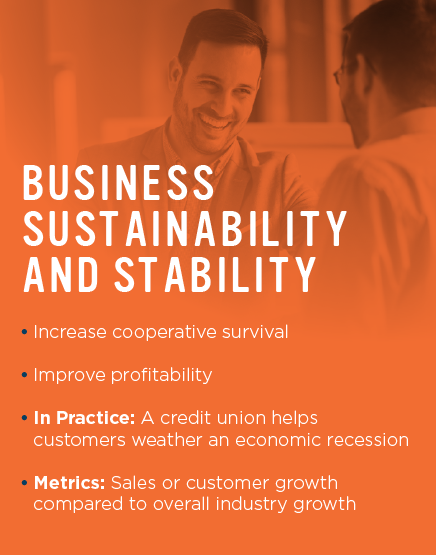 Business Sustainability and Stability